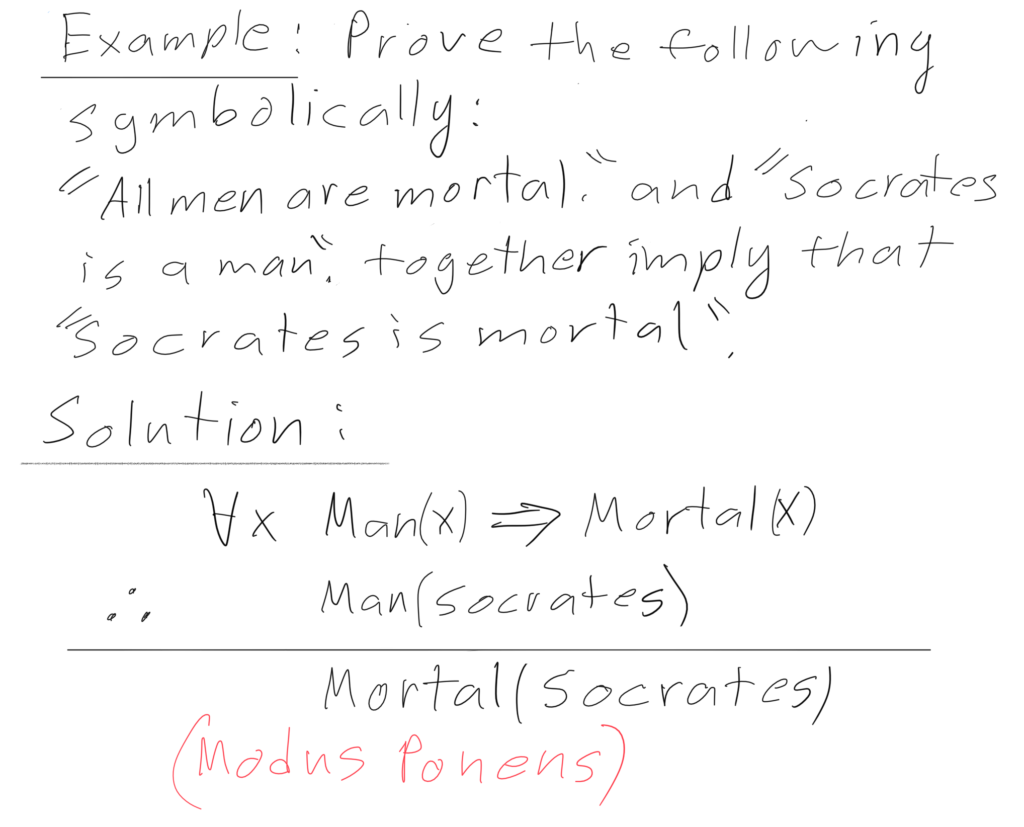Example of a modus ponens equation