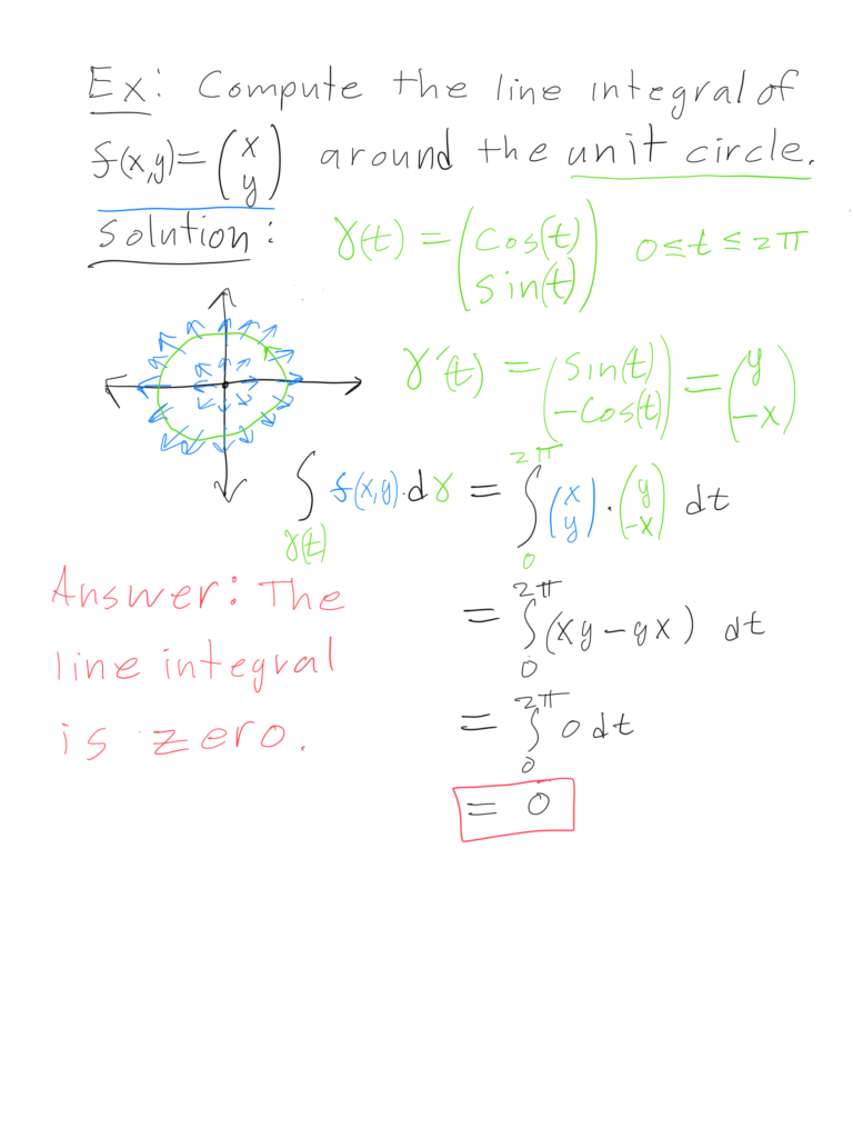 Drawing of line integral equation