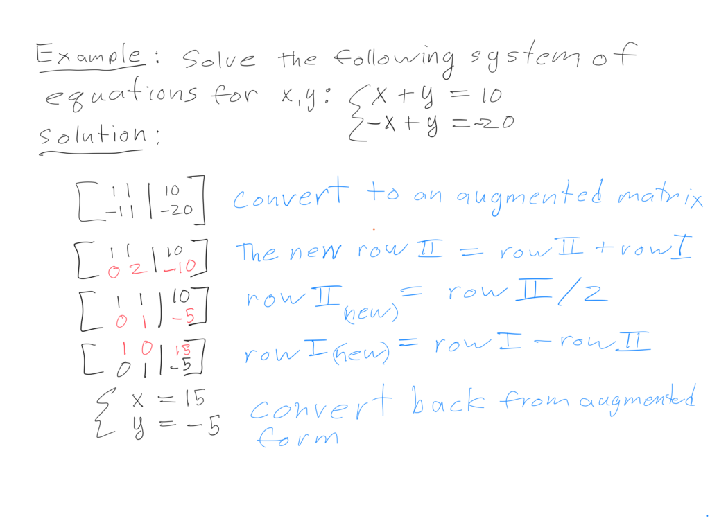 Drawing of a row reduction equation